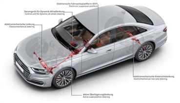 舒適動感兼具!剖析全新 Audi A8 底盤調校(內附影片) - 2GameSome