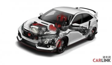 2019年式Honda Civic Type-R發表。取消觸控改回實體按鍵