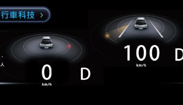 Luxgen首款ADAS新車,5+2座休旅URX五車型、預售價85.8萬起!