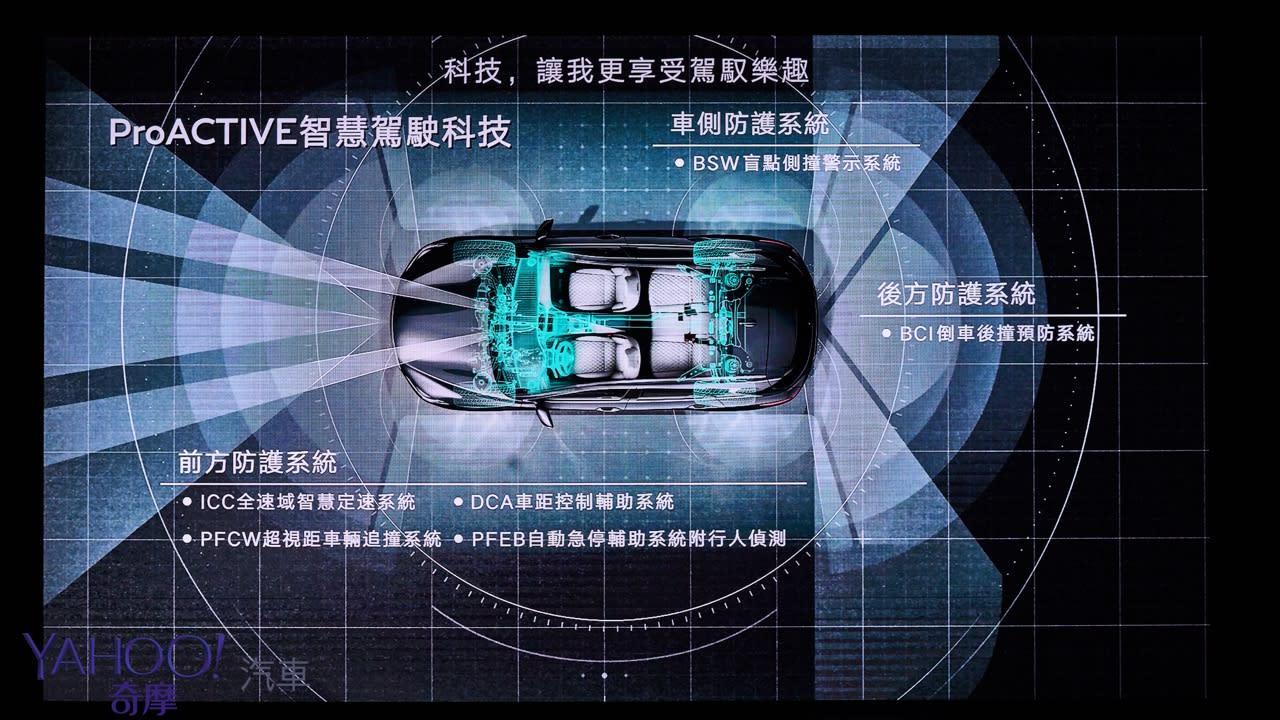 另闢蹊徑的超科技!自動可變壓縮比技術實現 全新Infiniti QX50震撼登台! - 10