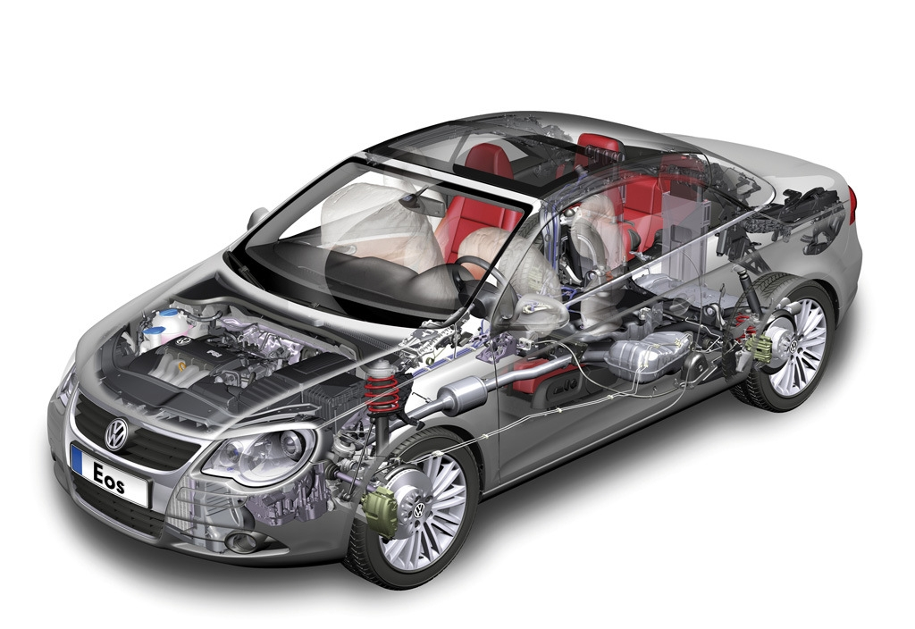 Volkswagen_Eos_3.2 V6