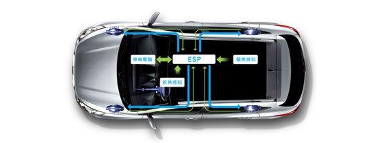 Hyundai_ix35_旗艦型