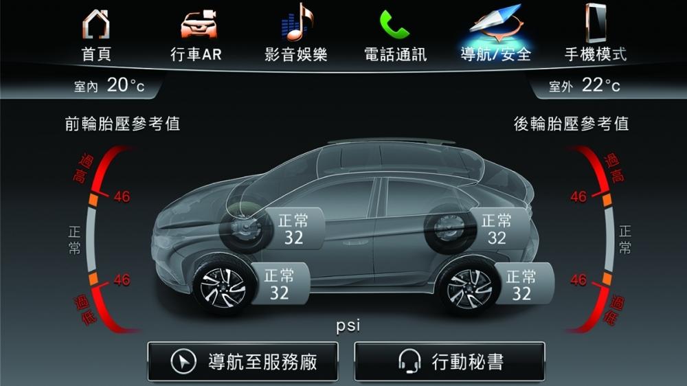 Luxgen_U5 SUV_1.6 APA智駕版