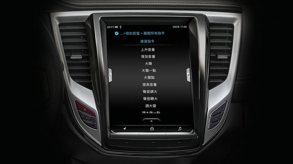 Mitsubishi_Grand Lancer_1.8時尚型