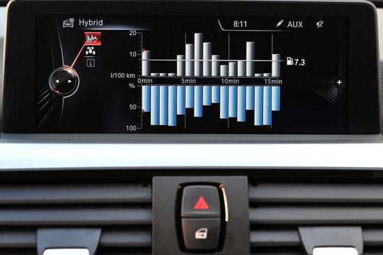 BMW_3-Series Sedan_ActiveHybrid 3 Luxury